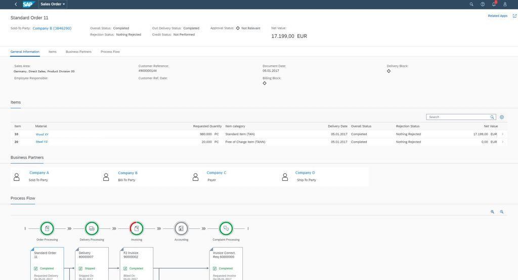 Snímka obrazovky používateľského rozhrania SAP Fiori v systéme SAP S/4HANA so zobrazením rôznych zoznamov a vývojových diagramov.