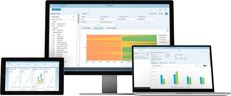 SAP S/4HANA Cloud | itelligence North America