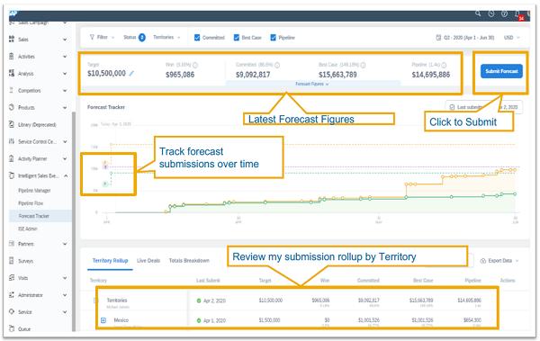 SAP Sales Cloud forecast tracker