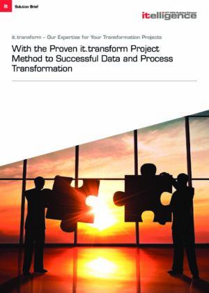 Transformacje danych dokonywane na potrzeby fuzji, przejęć i podziałów