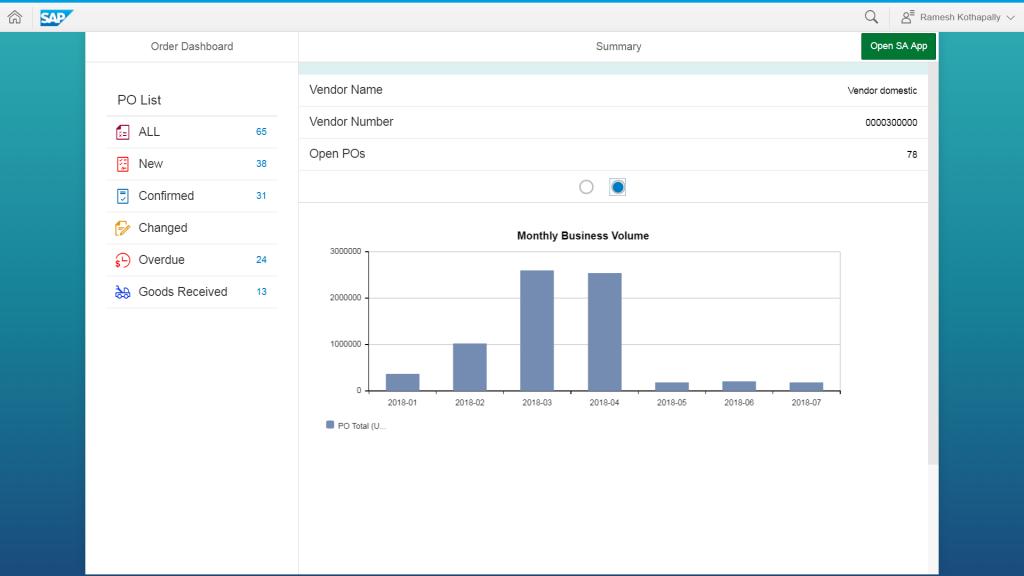 Los intuitivos cuadros de mando hace possible una gestión de la cadena de suministro más transparente.