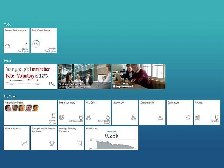 Dowiedz się, jak pakiet SAP SuccessFactors wspiera doświadczenie użytkownika w Twojej firmie.