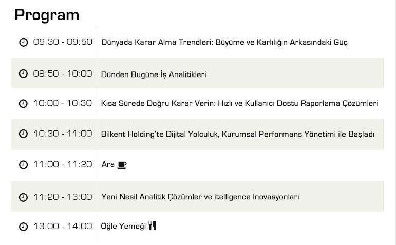 Yeni Nesil Analitik Çözümler, itelligence Türkiye program